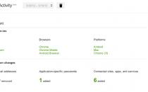 Google Account Activity per scoprire come e quanto navighi