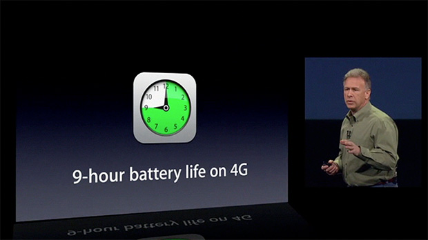 Nuovo iPad, problemi con l'indicatore del livello batteria