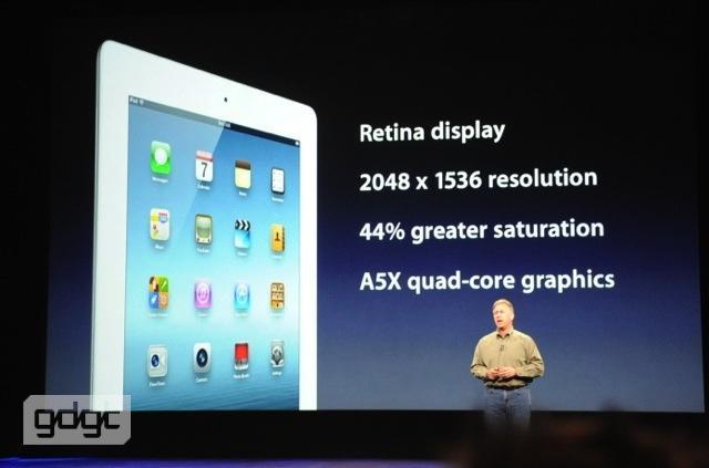 nuovo ipad scheda tecnica 2012