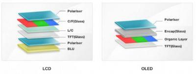 Samsung YOUM_struttura