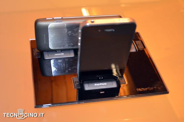 idapt i4 device