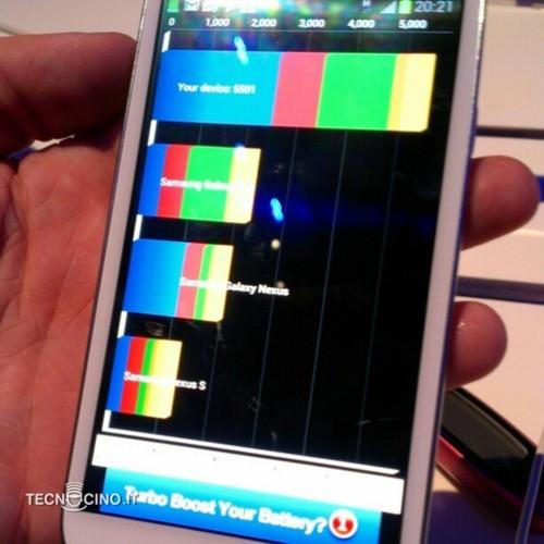 samsung galaxy s iii benchmark confronto smartphone
