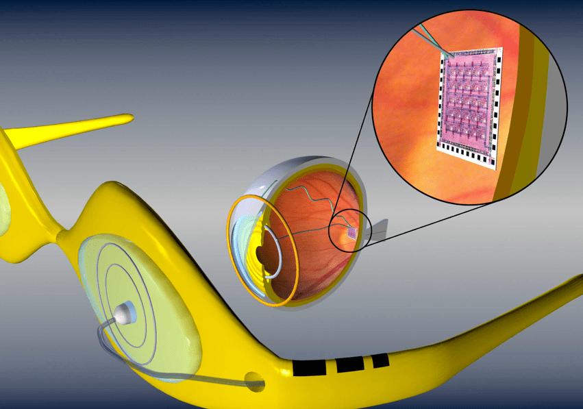 Vista artificiale possibile grazie ai micro-pannelli solari?