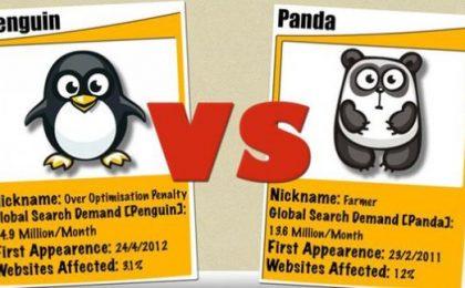 Google Penguin, l'algoritmo pronto a premiare il Web di qualità