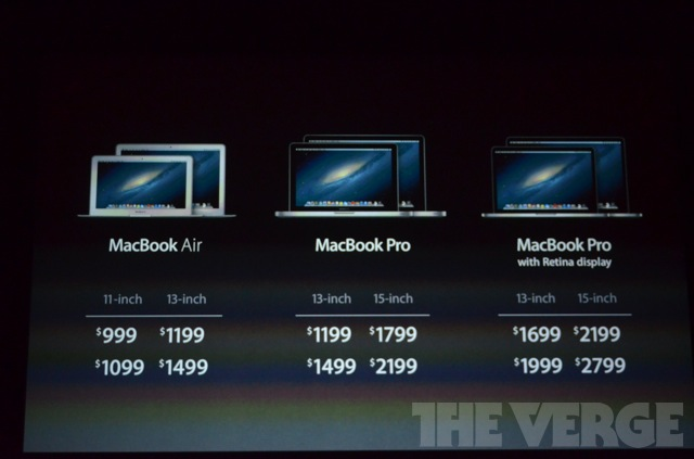 macbook linea 2012 prezzi