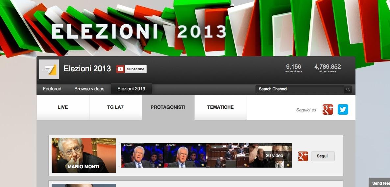 Youtube Elezioni 2013