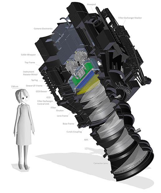 Fotocamera più potente al mondo: 870 megapixel e 116 sensori [FOTO]