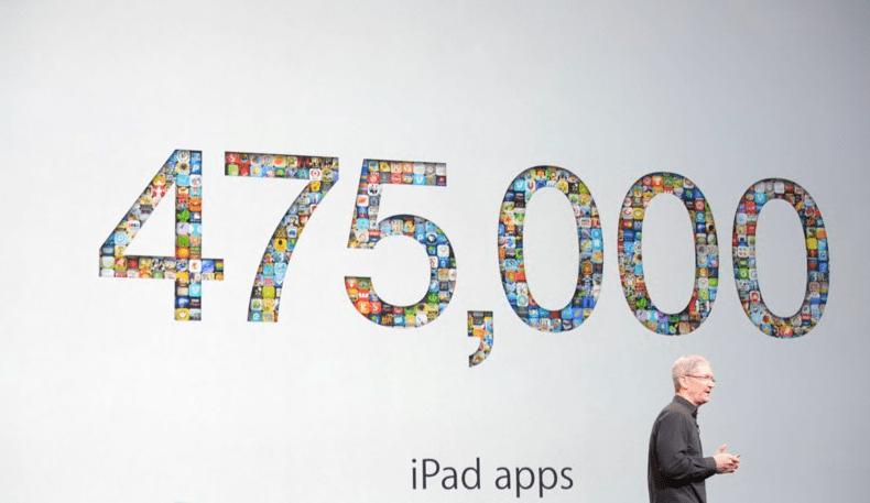 iPad App Apple