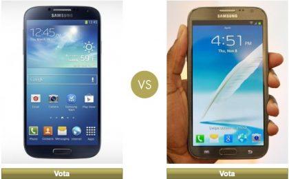 Migliore Samsung Galaxy: lo smartphone top