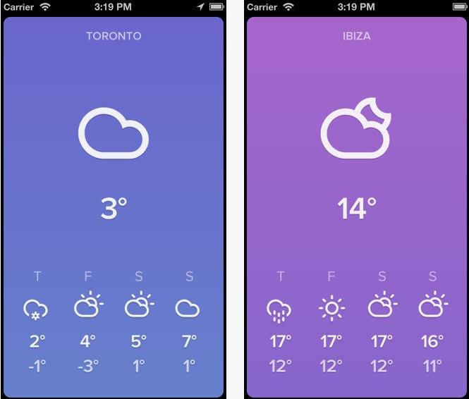 Sky Minimal Weather
