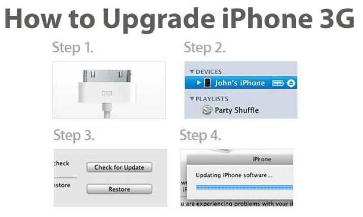 Come aggiornare iOS con l'ultimo firmware a