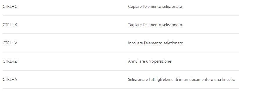 Windows 8 scorciatoie file e cartelle b