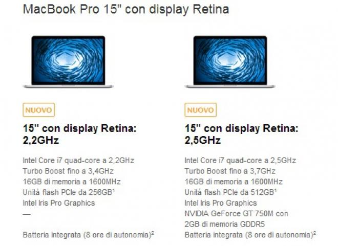 Macbook Pro Retina: nuovi prezzi e caratteristiche tecniche per il 2014