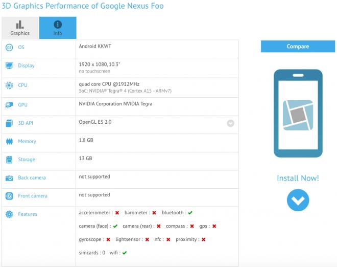Nexus Foo benchmark