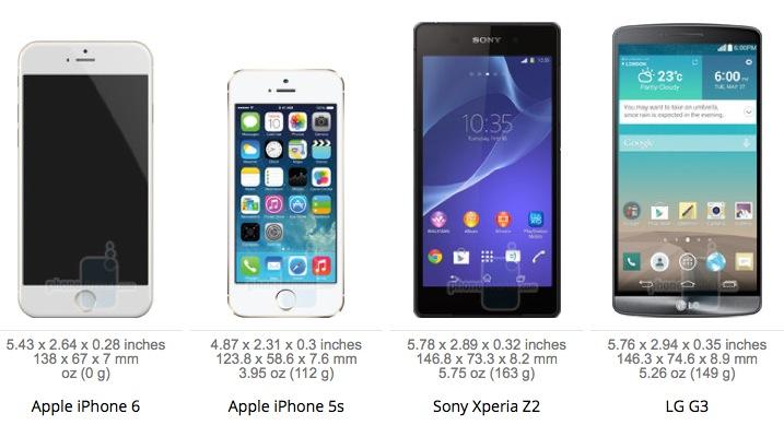 iPhone 6 vs iPhone 5S vs Sony Xperia Z2 vs LG G3