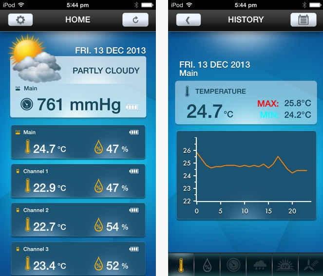 Oregon Scientific Meteo App
