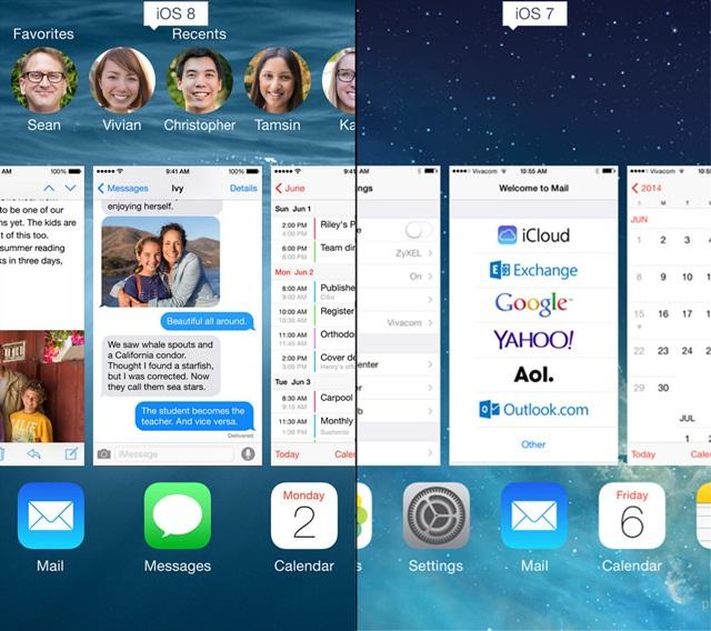 iOS 8 Contatti Recenti