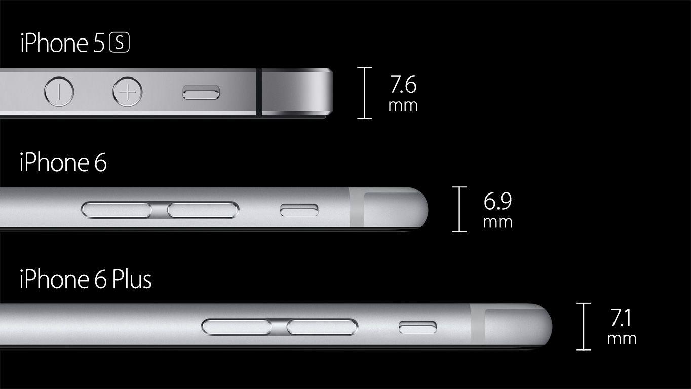 iPhone 6 Plus dimensioni