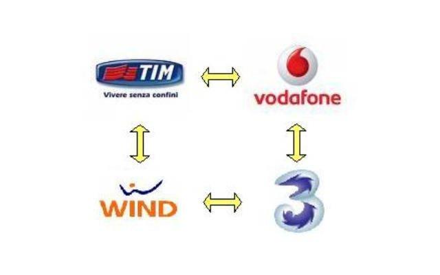 Logo operatori telefonici