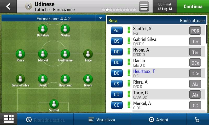 Formazione Udinese