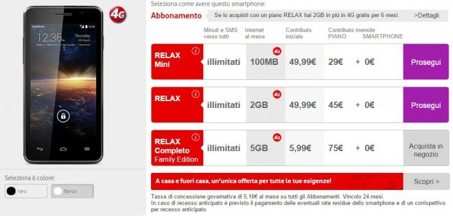 Promozioni Vodafone Smart 4G Turbo