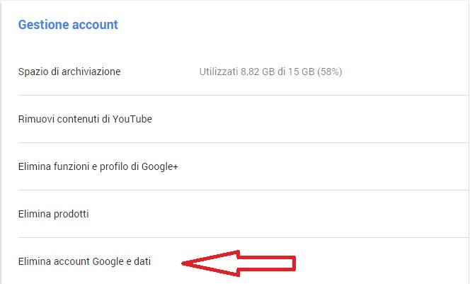 elimina google