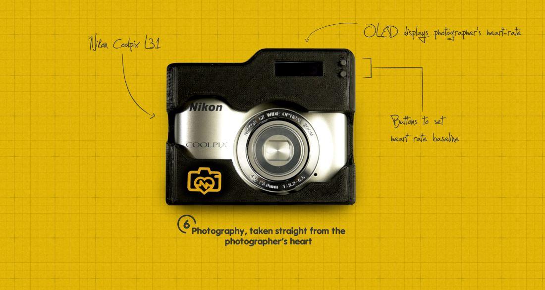 La fotocamera Nikon per cani che funziona con il battito cardiaco
