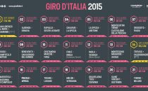Giro dItalia 2015 in streaming: come seguire tappe e percorso online