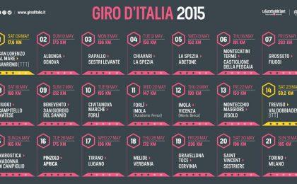 Giro d'Italia 2015 in streaming: come seguire tappe e percorso online