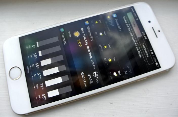 Migliori widget iOS giugno 2015