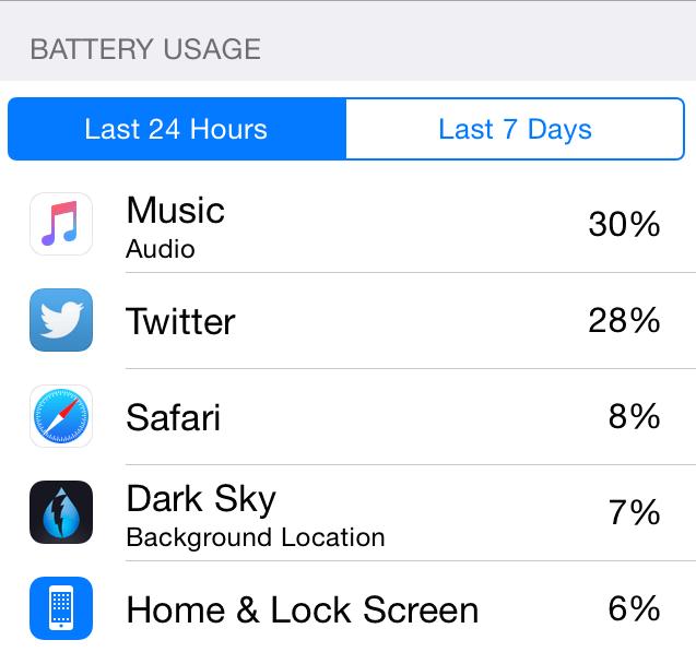 Batteria iOS 9