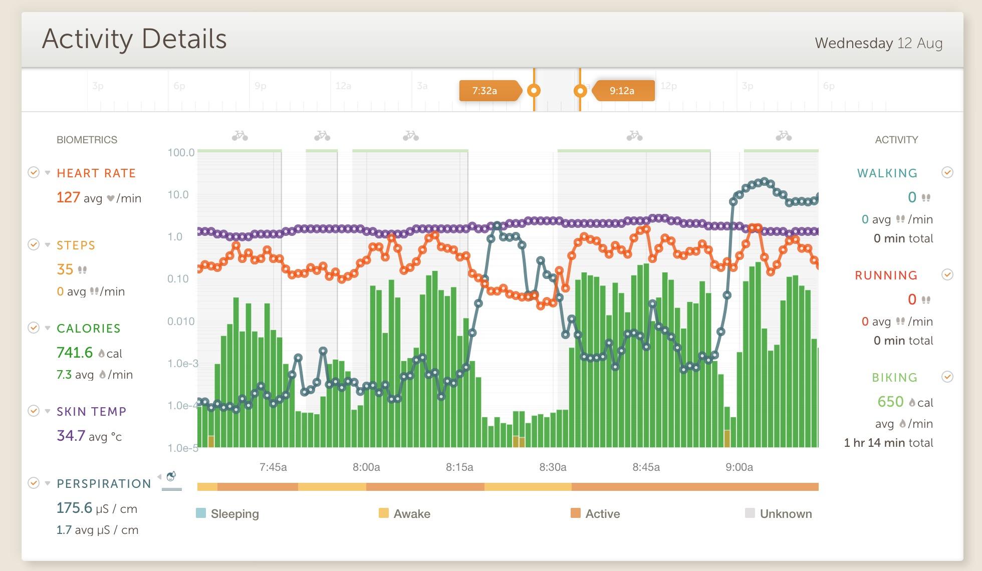 Dettaglio attività Basis Peak