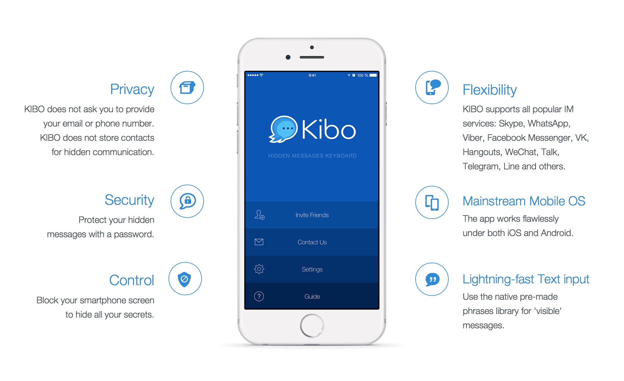 Funzionalità Kibo