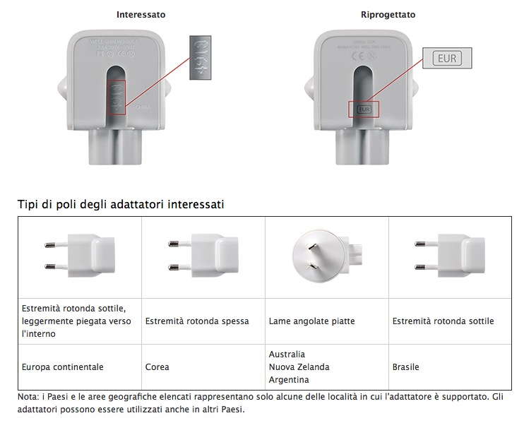 Richiamo adattatori Magsafe Apple