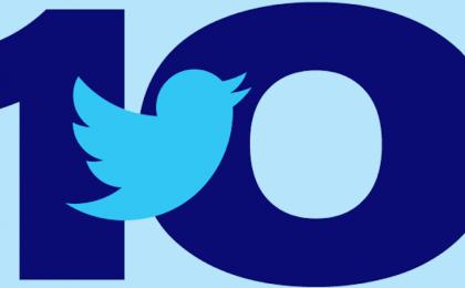 10 anni di Twitter: la storia, i numeri, le rivoluzioni e il futuro