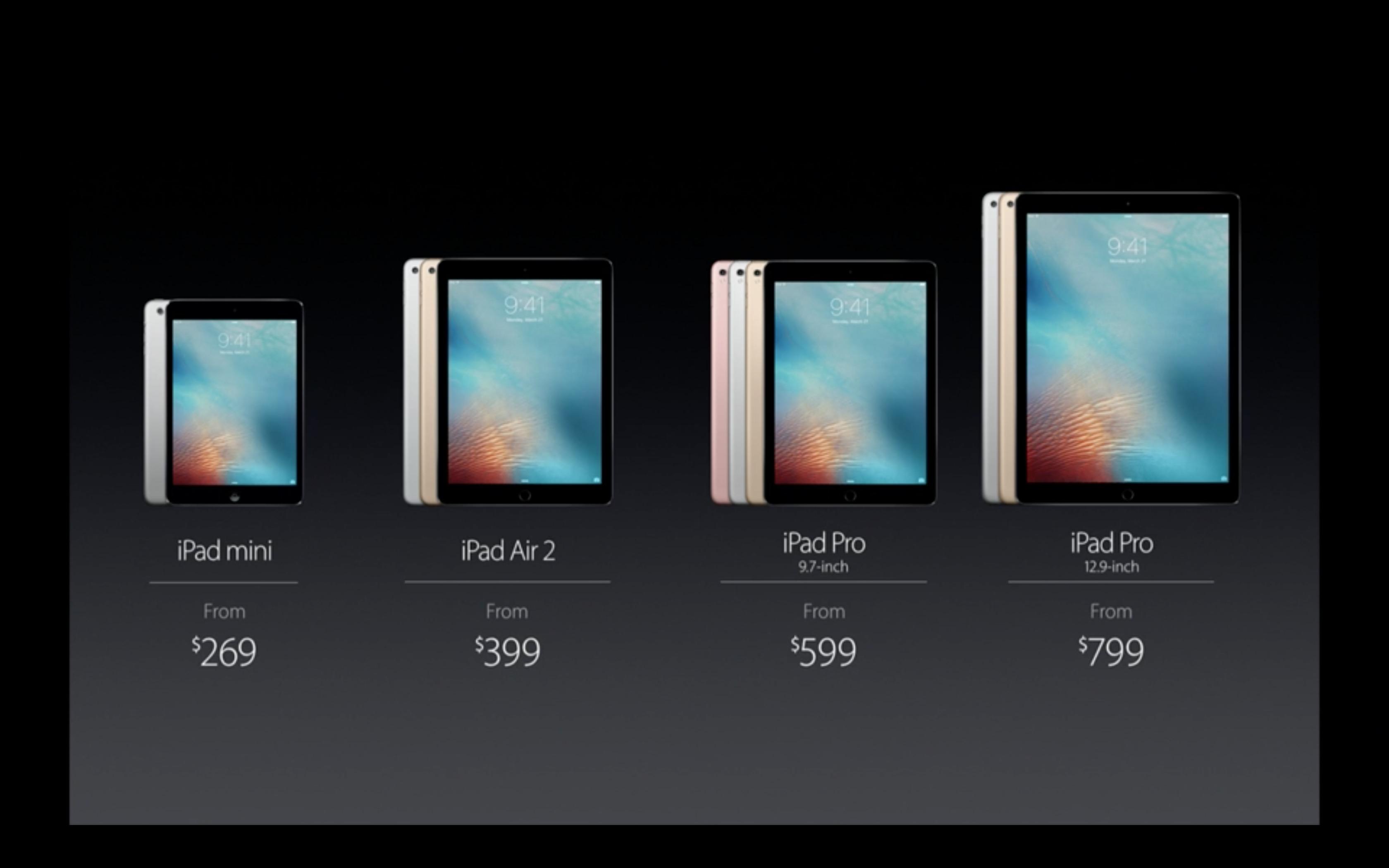 Gamma iPad prezzi completa