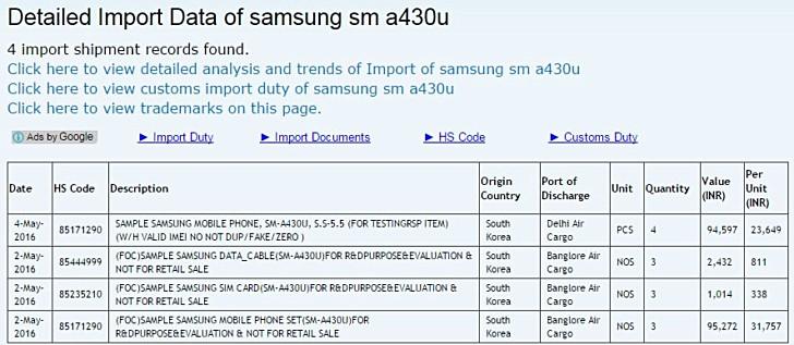 Samsung Galaxy A4: prezzo del nuovo medio range