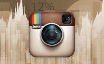 Instagram Analytics: ecco come funzioneranno