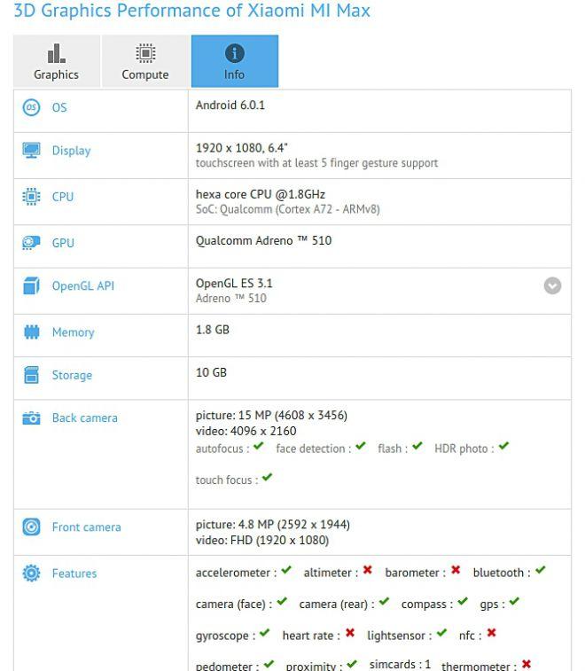 Xiaomi Max benchmark