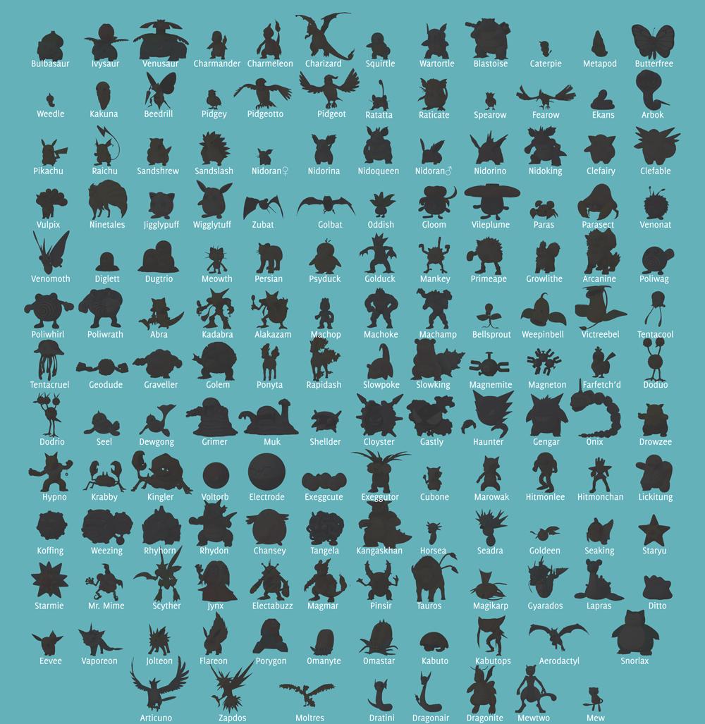 Pokemon Go ombre Pokemon con nomi