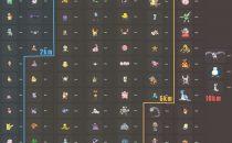 Pokemon GO uova 10 km: quali pokemon contengono
