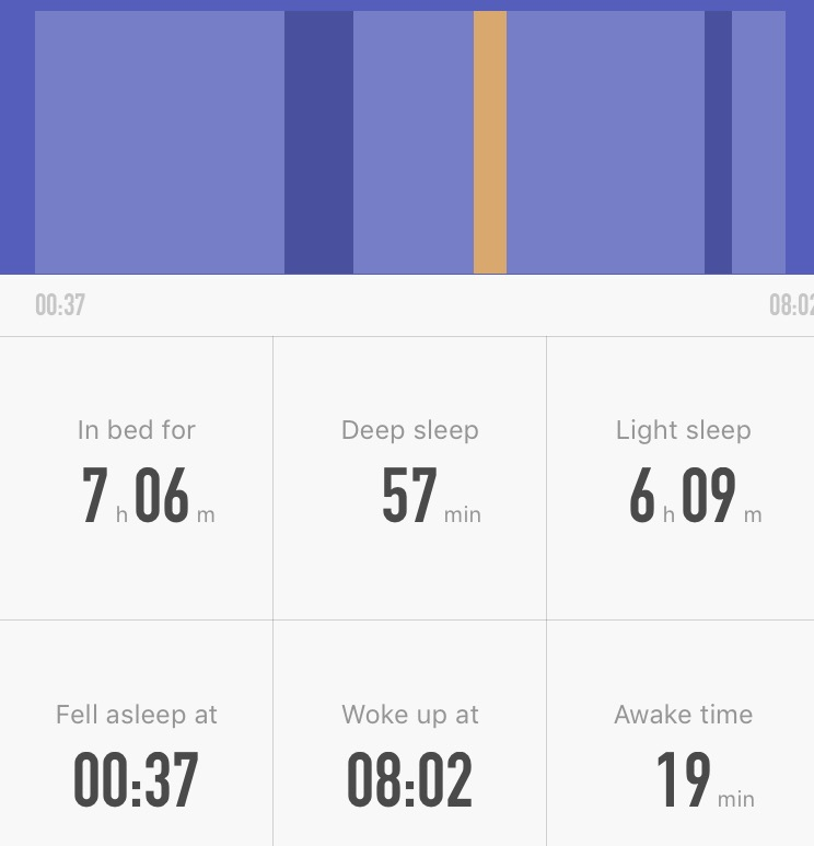 Xiaomi MiBand 2 MiFit sonno