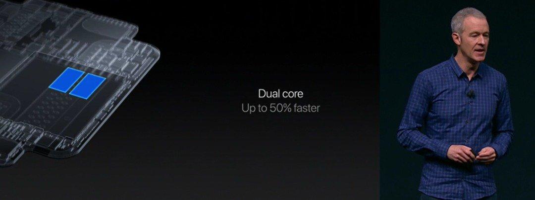 Apple Watch processore