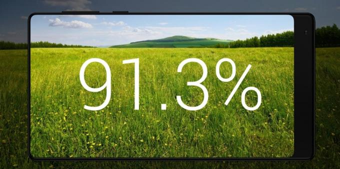 Xiaomi Mi Mix ufficiale: la scheda tecnica e il prezzo