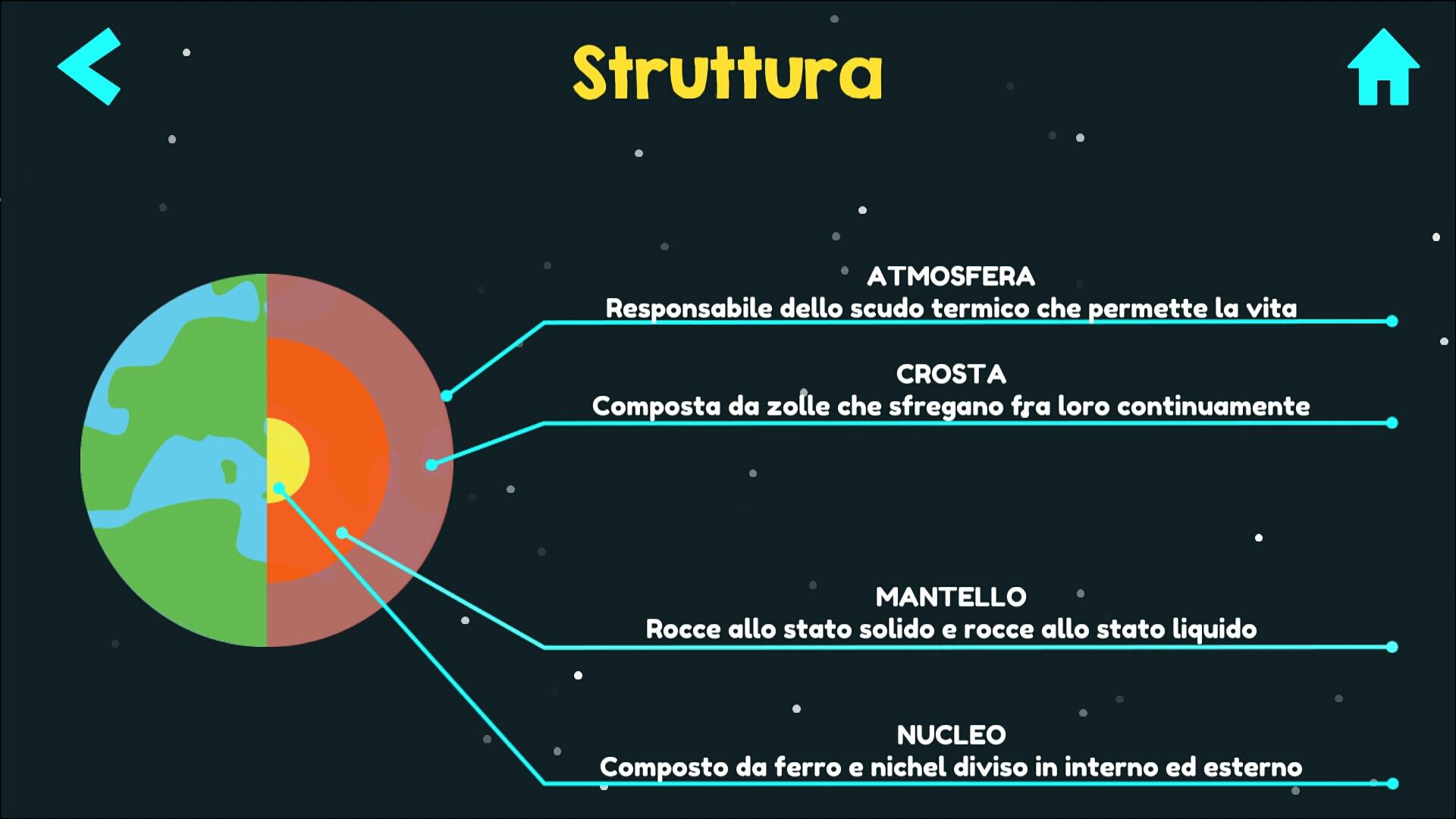 Cosmolander Missioni nel Sistema Solare4