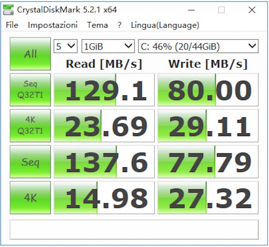 CrystalDiskMark test