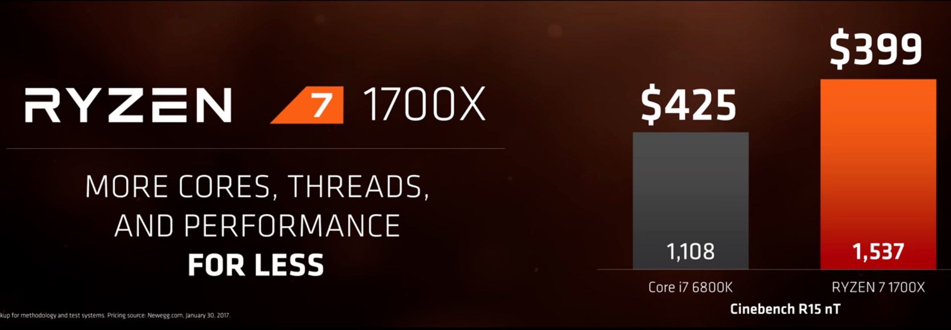 1700x 2