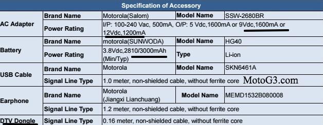 Lenovo Moto G5 FCC 1