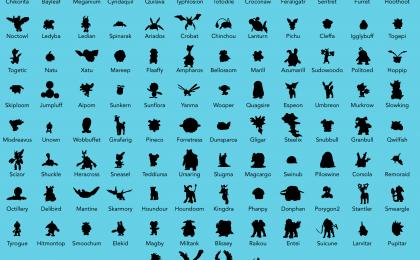 Pokemon Go: tutte le ombre (silhouettes) di seconda generazione