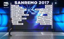 Sanremo 2017 su Spotify per ascoltare le canzoni gratis in streaming